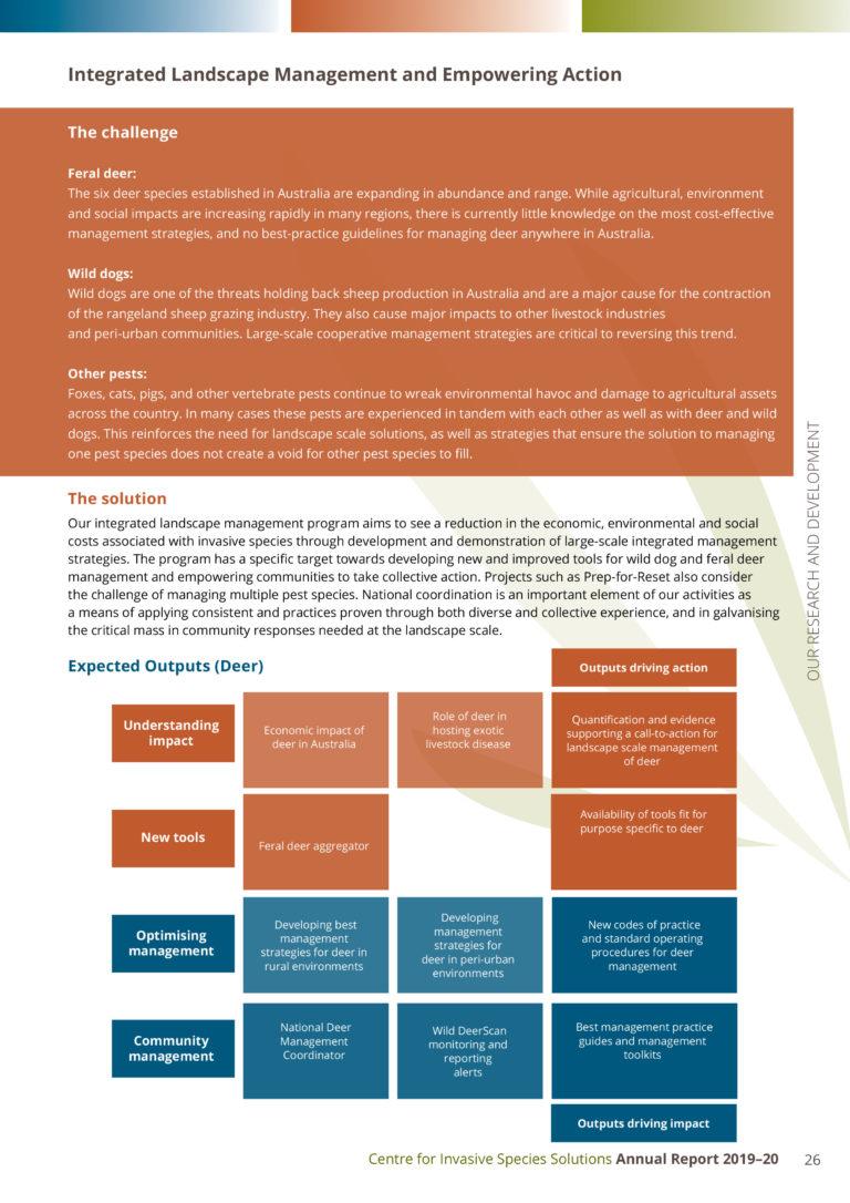 ciss-annual-report-19-20-web-34